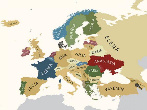 mir  Самые популярные имена в мире
