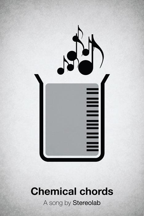 Минималистские постеры для известных песен